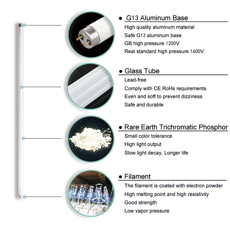Triphorspher fluorescent tube-1